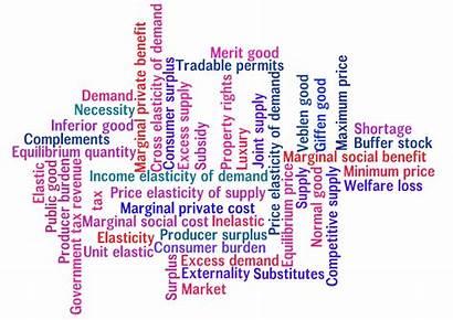 Microeconomics Economics Terms Economic Quotes Trade Quotemaster