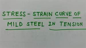 Stress Strain Curve Of Mild Steel In Tension