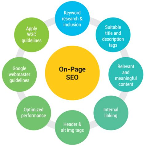 Page Seo Mantran Make Your Website Search Engine