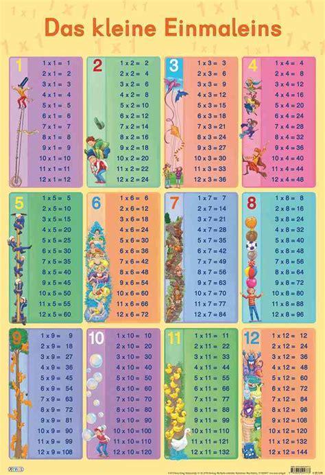 Kleines Einmaleins Der Teichfilter by Das Kleine Einmaleins 1 12 Lernen Mit Poster