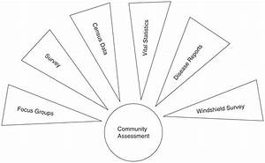 32 Creating A Web Diagram Is A Tool For