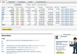 <b>Yahoo</b> ! <b>Finance</b> launches Market Pulse – a 'real time' stream of ...