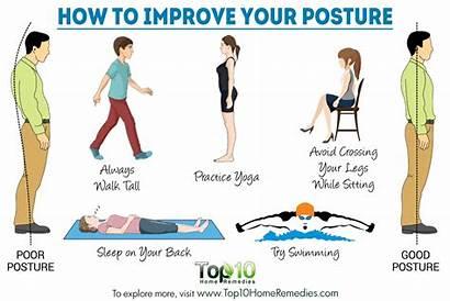Posture Improve Physiotherapy Ways Top10homeremedies Remedies Poor