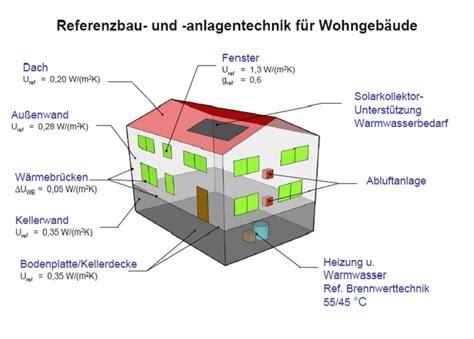 Klimafaktor für den Energieausweis Verbrauchsausweis nach EnEV 20092013