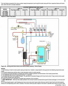 Replacement For 1960 U0026 39 S Era N G  Boiler