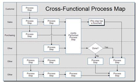 borrow process maps   swimlane diagram format  figure
