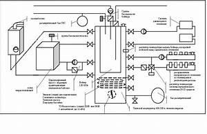Devis Pompe A Chaleur : pompe a chaleur 40kw devis travaux appartement toulon ~ Premium-room.com Idées de Décoration