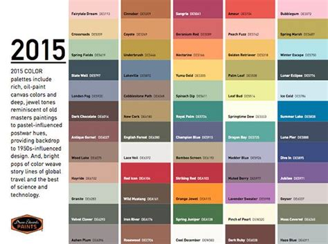 dunn edwards color palettes for 2015 for the home colores de pintura colores c 225 lidos