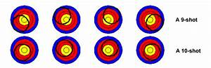 What Should The Recurve Sight Aperture Really Cover    Archery