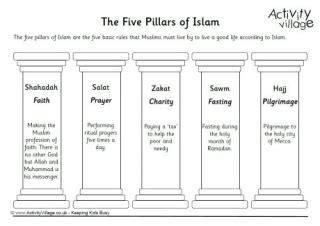 pillars islam worksheet