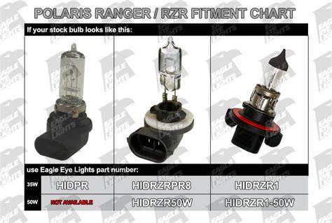 2011 2013 polaris rzr and ranger 50w hid conversion kit