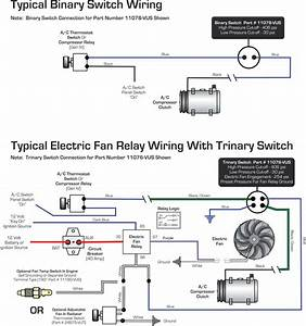 Find Out Here Belimo Lmb24 3 T Wiring Diagram Sample