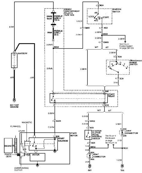 Tgb Wiring Schematic by Starting System Schematic