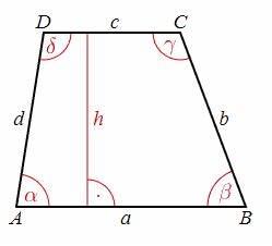 Trapez Winkel Berechnen : geometrie konstruktion ebener figuren trapez mathelounge ~ Themetempest.com Abrechnung