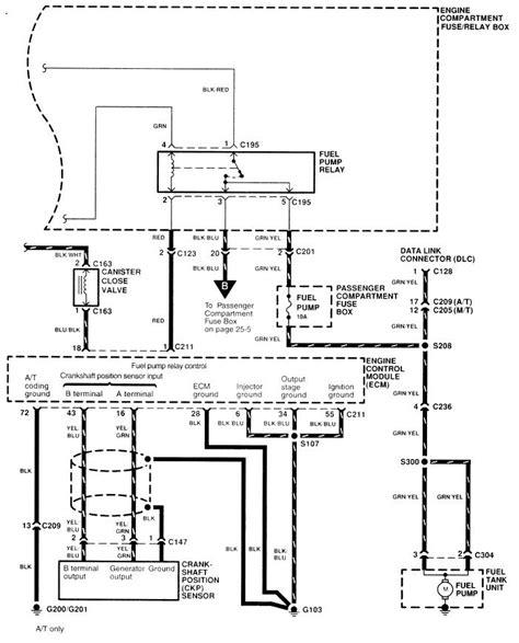 2001 kia sportage fuel wiring diagram 2001 free