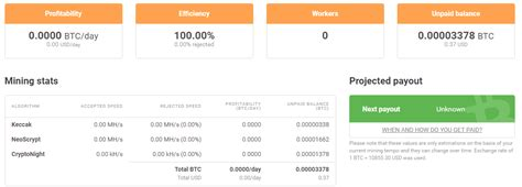 Several hundred cryptocurrencies are included with statistics and revenue information. Best Bitcoin mining 2019 software Windows 10 - Computer and Mobile Tricks