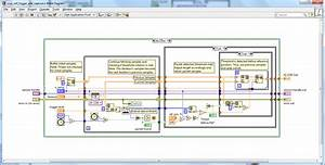 6x6 Mimo-ofdm System With Ni Usrp And Labview Communications - Ni Community