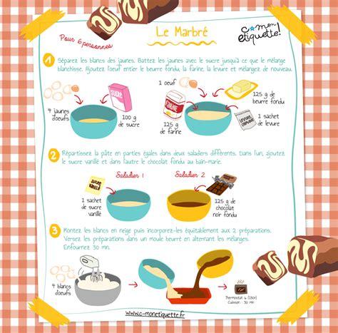 chef de cuisine en anglais cv 2013 pdf pdf par aline oudot