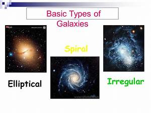 Intro to Astronomy Unit - ppt video online download