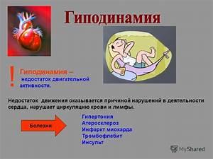 Заболевания щитовидной железы и гипертония