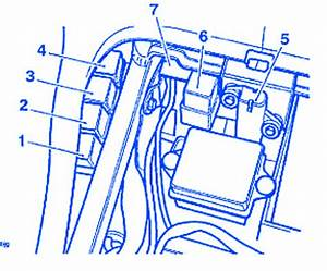 Triumph Tt600 2005 Interior Fuse Box  Block Circuit Breaker Diagram