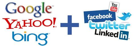 Social Engine Optimization - 7 steps to leverage social media to increase search engine
