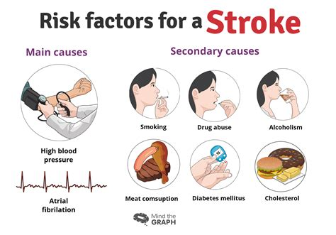 Signs of Heat Stroke Exhaustion