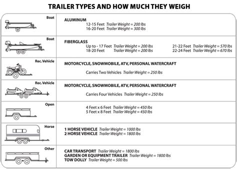 What Are The Best Trailer Hitches? How Trailer Hitches