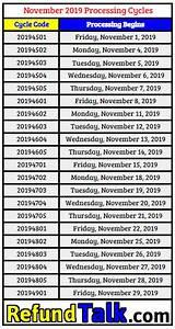 Federal Tax Return Cycle Chart 2019 Tax Transcript Cycle Code Charts Refundtalk Com