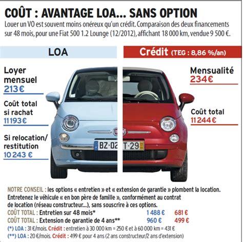 leasing ou achat voitures d occasion en location l argus