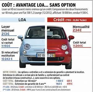 Credit De Voiture : achat voiture loa ou lld ~ Gottalentnigeria.com Avis de Voitures