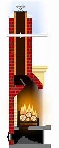 Chimney And Fireplace Configuration