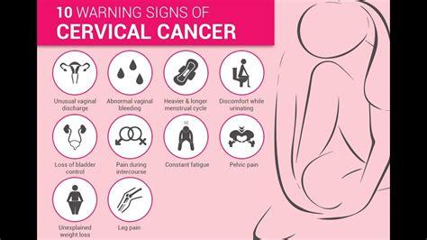 Cervical Cancer Stages And Progression