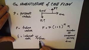 Understanding Cash Flow Diagrams  Present And Future Value