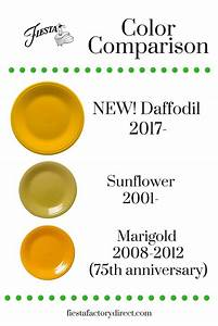 Fiestaware Color Chart How Does Fiesta Dinnerware 39 S 2017 Color Daffodil Compare
