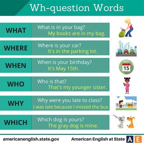 wh question words language esl efl learn