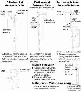 Hls Swing Door Multipoint Hardware Installation And Adjustment
