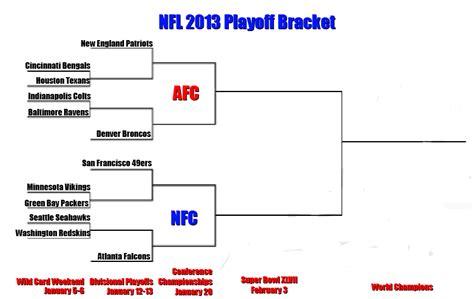 nfl schedule playoff brackets nfl wild card playoff