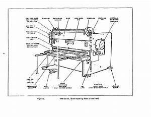 Figure 1  0800 Series  Power Squaring Shear  Front View