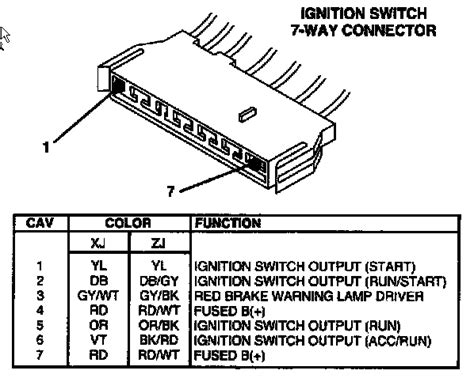 Wiring Diagram For Wires Under Dash Jeep Cherokee Forum