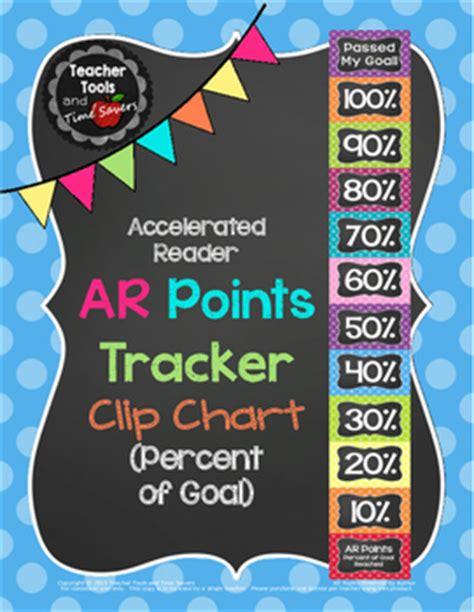 ar points clip chart  polka dots chalkboard