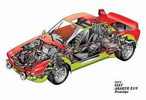 Fiat Abarth X1