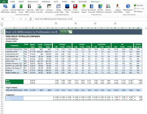 Or Exle by Findynamics Consolidated Financial Statement In Excel