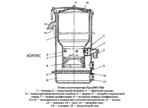 Принцип действия биогазовой установки