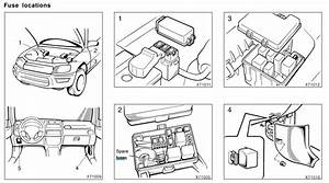 Toyota Rav4 1994-2000 Fuse Box Diagram
