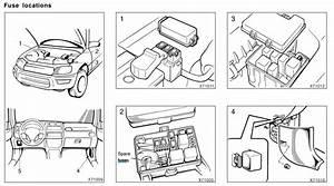 Toyota Rav4 1994-2000 Fuse Box Diagram