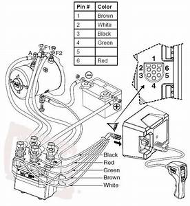 wiring diagrams With warn winch wiring diagram wiring schematic diagram guide winch on home