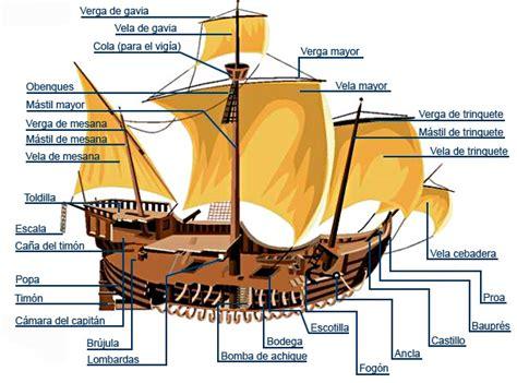 Existen Los Barcos De Cristobal Colon by Historia Del Habitat Las Carabelas