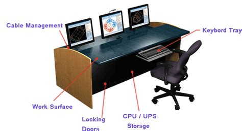 noc network operations center office