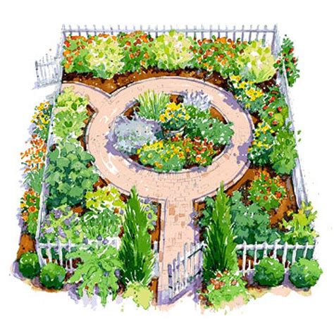 Englischer Garten Plan by Simple Vegetable Garden Design Plans Layouts Ideas Kerala
